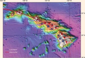 Mystery of Hawaiian Volcanoes Finally solved by the Geoscientists